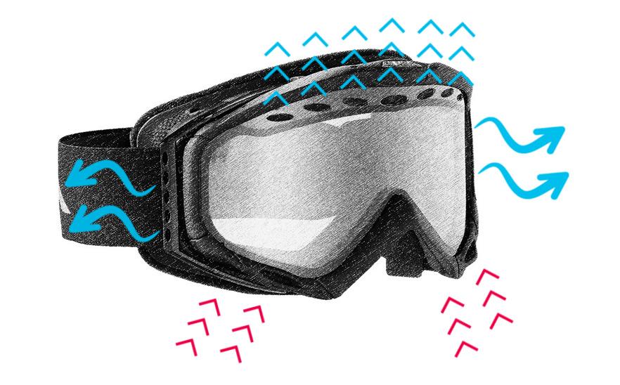Belüftungssystem Skibrillen